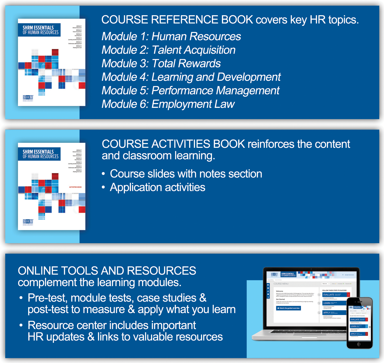 course reference book with modules 1-6 listed, course activities book, and photo of laptop and cell phone